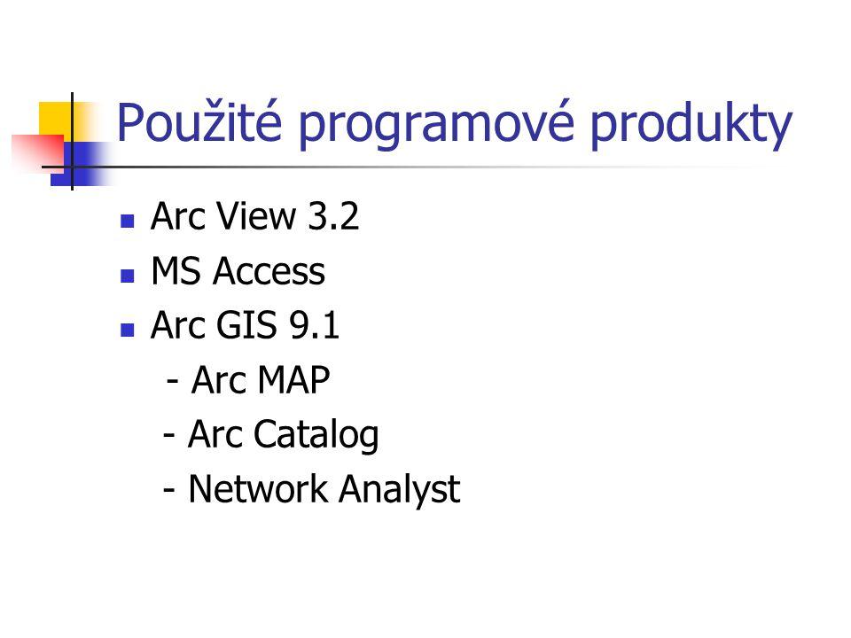 Použité programové produkty