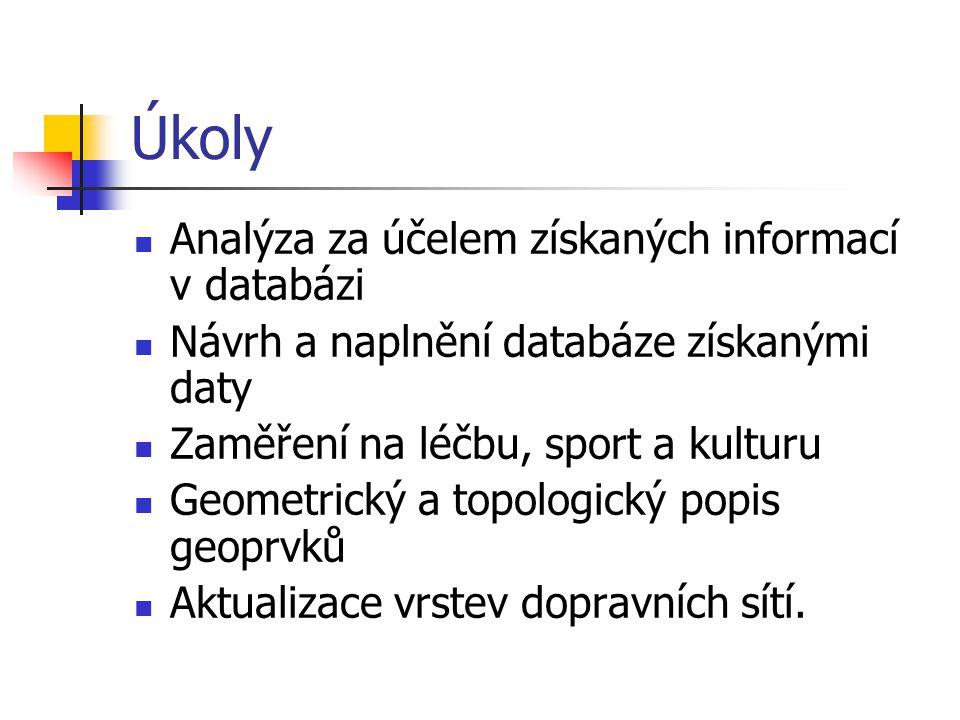 Úkoly Analýza za účelem získaných informací v databázi