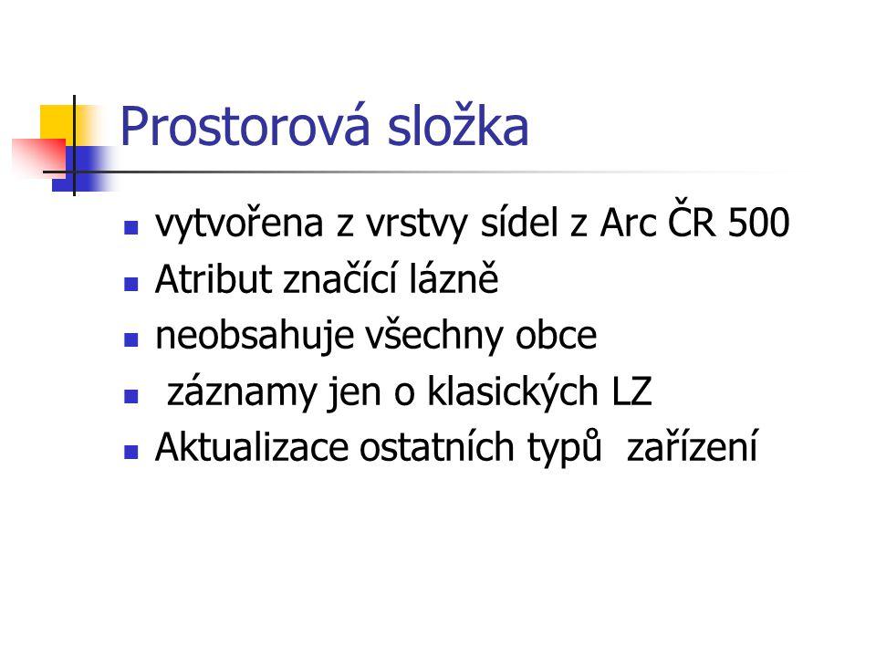 Prostorová složka vytvořena z vrstvy sídel z Arc ČR 500