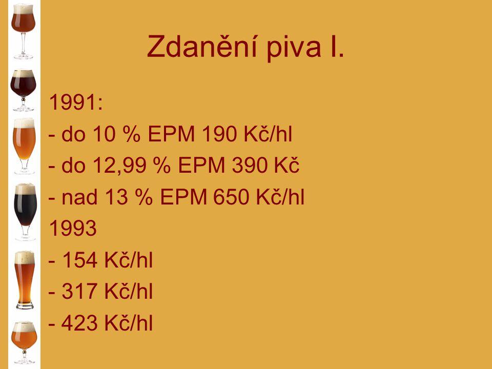 Zdanění piva I. 1991: - do 10 % EPM 190 Kč/hl - do 12,99 % EPM 390 Kč
