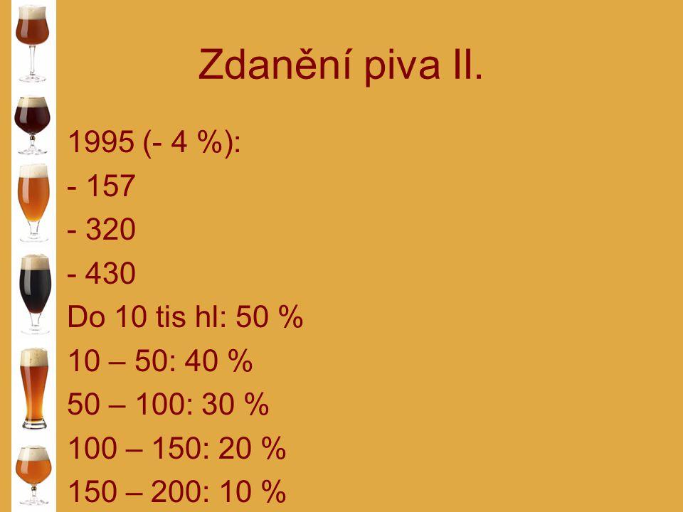 Zdanění piva II. 1995 (- 4 %): - 157 - 320 - 430 Do 10 tis hl: 50 %