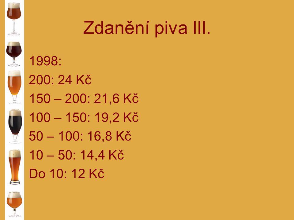 Zdanění piva III. 1998: 200: 24 Kč 150 – 200: 21,6 Kč