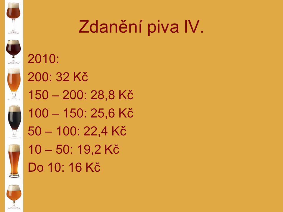 Zdanění piva IV. 2010: 200: 32 Kč 150 – 200: 28,8 Kč