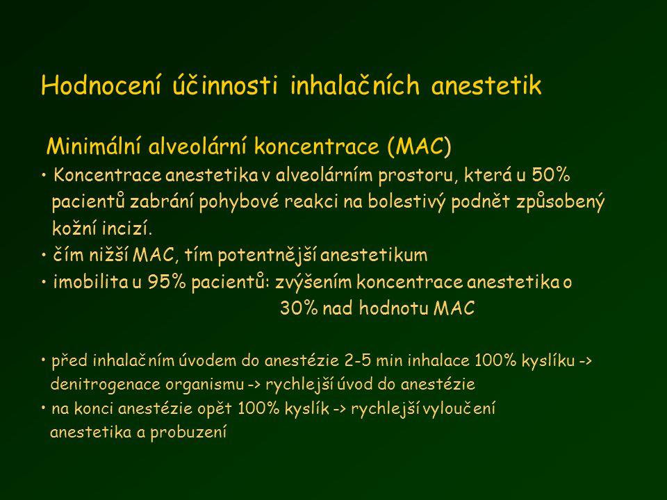 Hodnocení účinnosti inhalačních anestetik