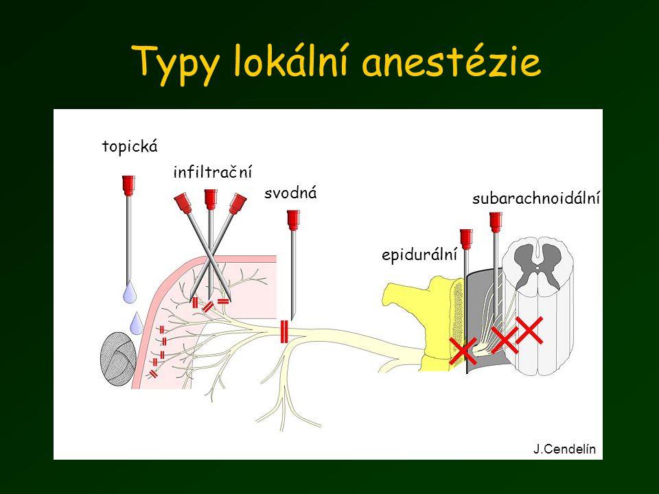 Typy lokální anestézie
