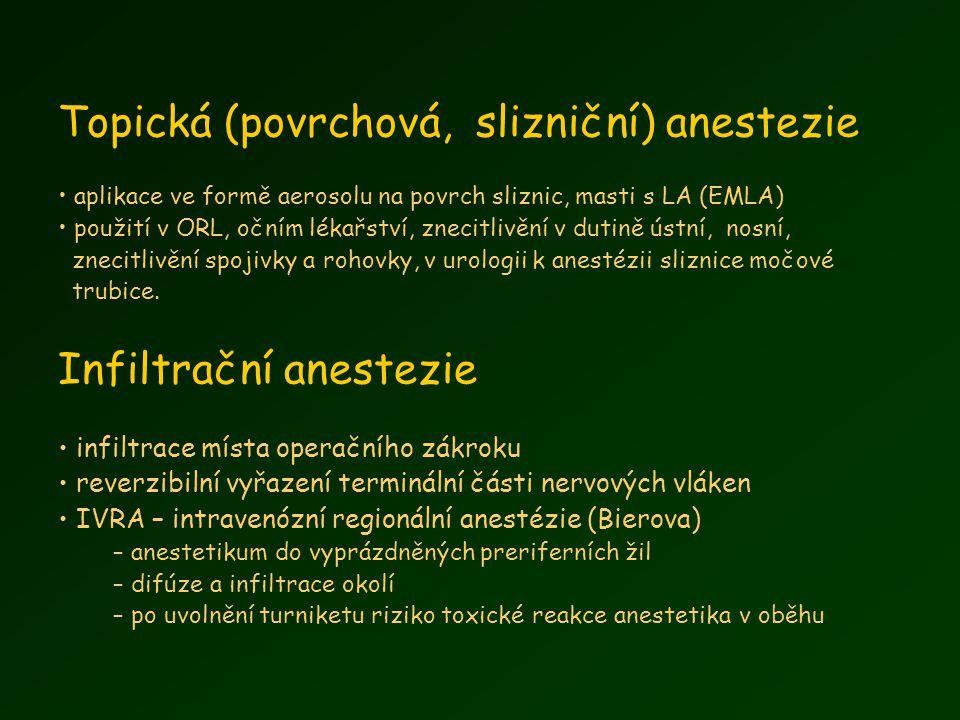 Topická (povrchová, slizniční) anestezie
