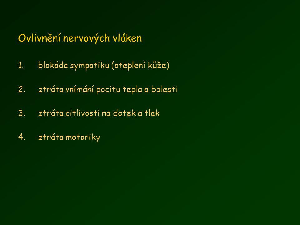 Ovlivnění nervových vláken