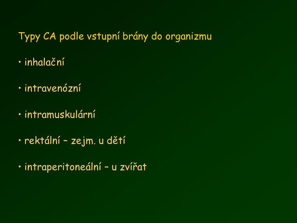 Typy CA podle vstupní brány do organizmu