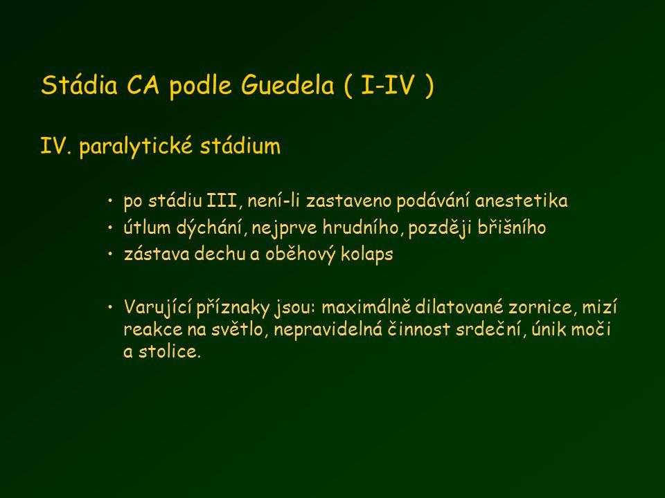 Stádia CA podle Guedela ( I-IV )