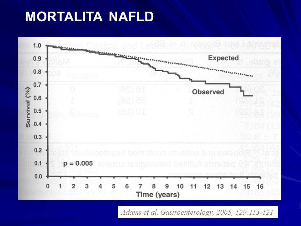 MORTALITA NAFLD Adams et al, Gastroenterology, 2005, 129:113-121