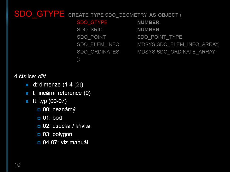 SDO_GTYPE 4 číslice: dltt d: dimenze (1-4 (2))