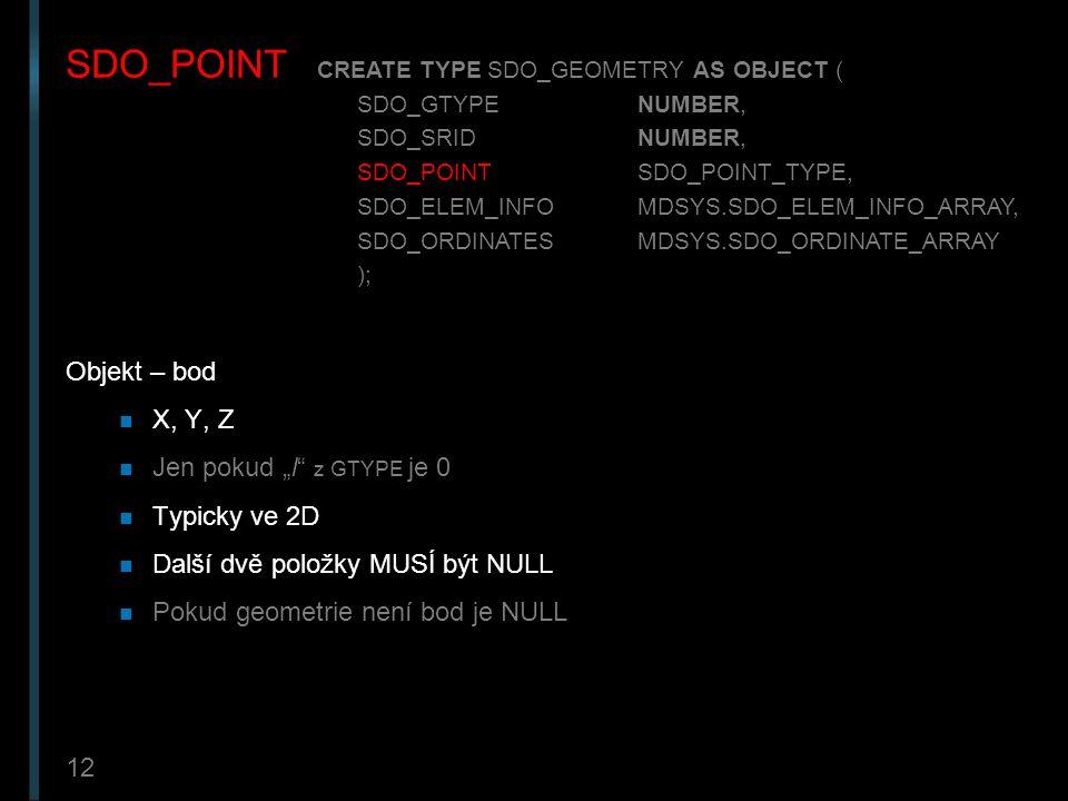 """SDO_POINT Objekt – bod X, Y, Z Jen pokud """"l z GTYPE je 0"""