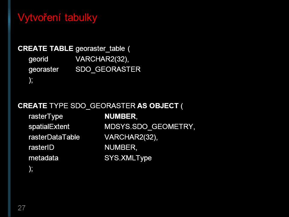 Vytvoření tabulky CREATE TABLE georaster_table ( georid VARCHAR2(32), georaster SDO_GEORASTER );