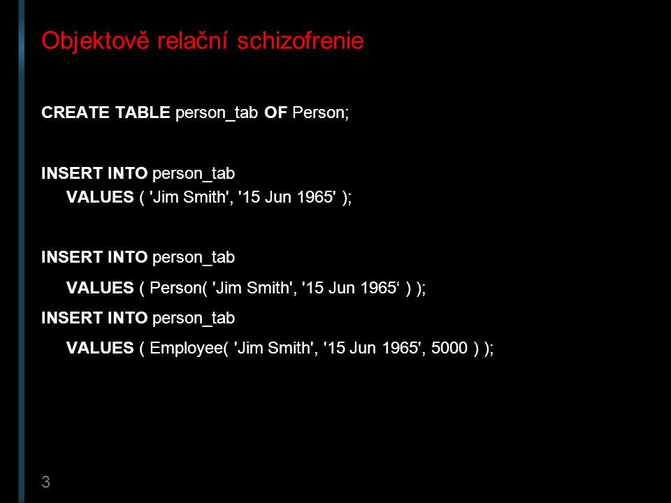 Objektově relační schizofrenie
