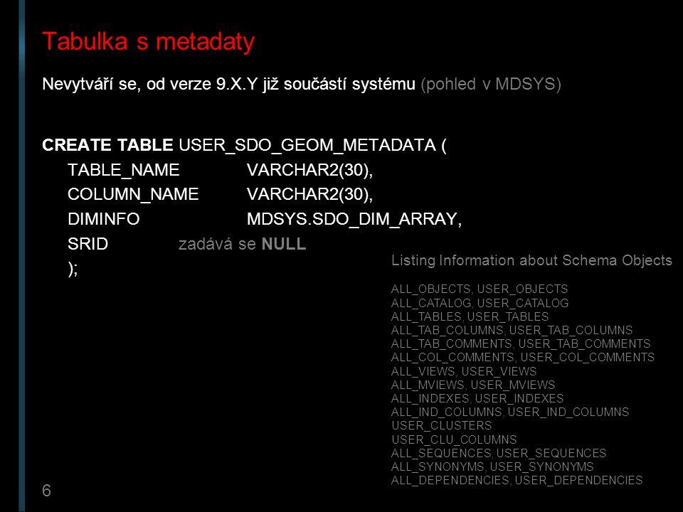 Tabulka s metadaty Nevytváří se, od verze 9.X.Y již součástí systému (pohled v MDSYS)