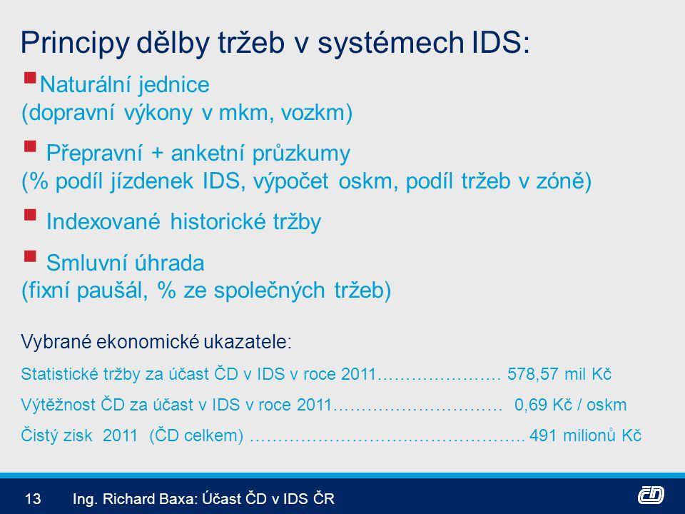 Principy dělby tržeb v systémech IDS: