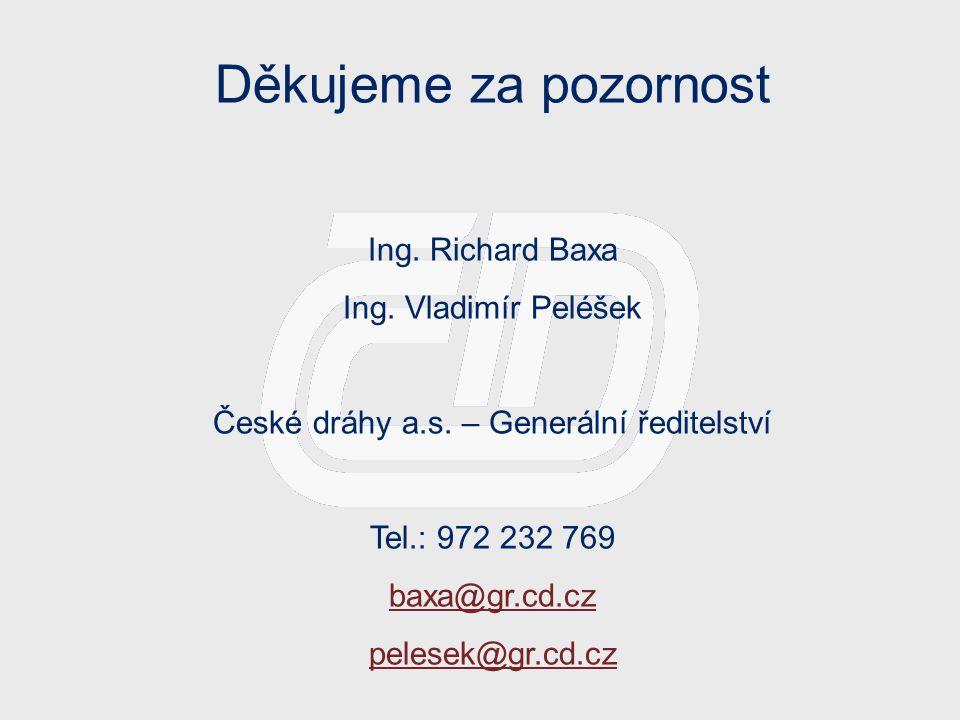 České dráhy a.s. – Generální ředitelství