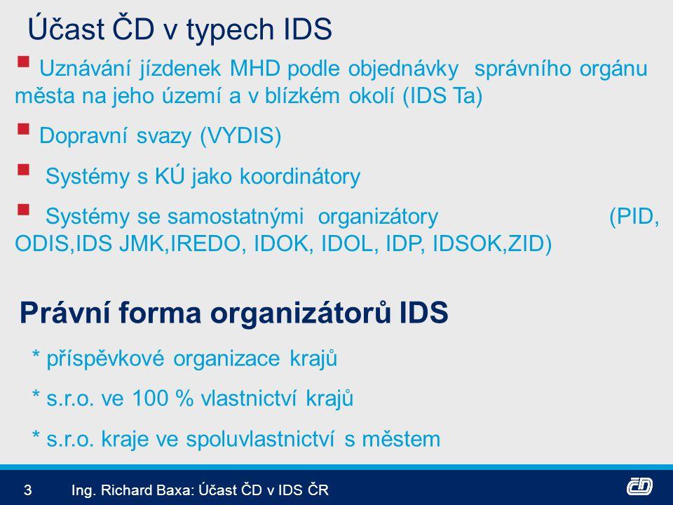 Právní forma organizátorů IDS