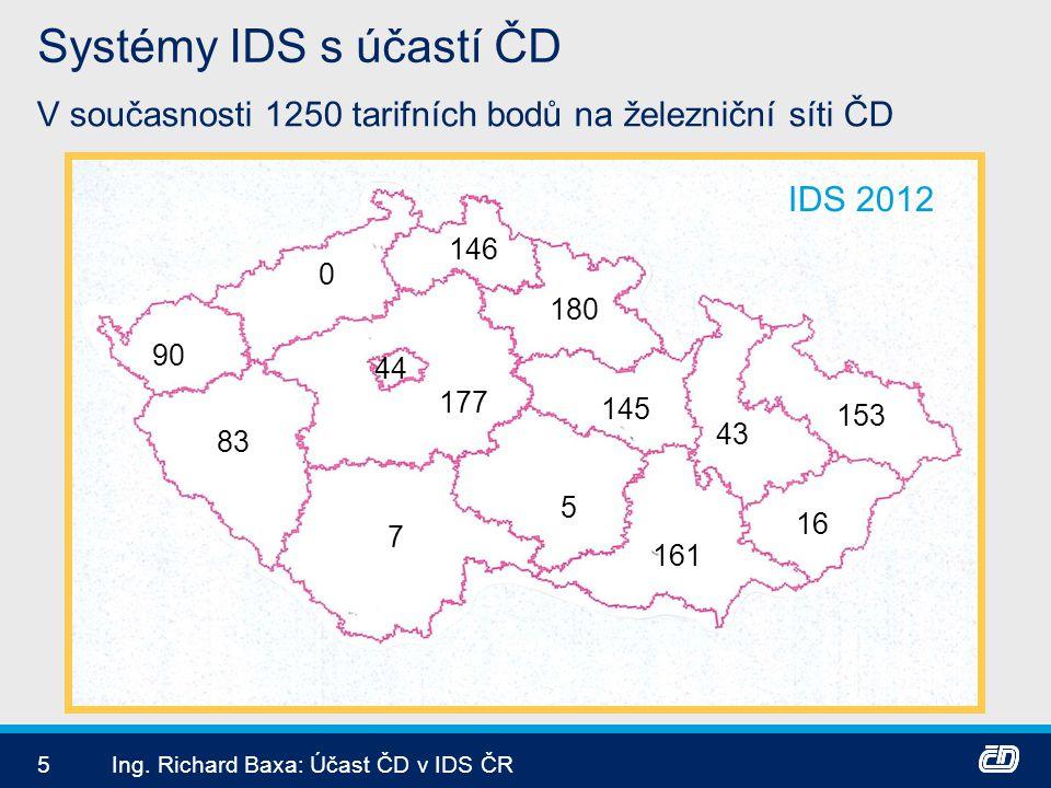 Systémy IDS s účastí ČD V současnosti 1250 tarifních bodů na železniční síti ČD. IDS 2012. 146. 180.