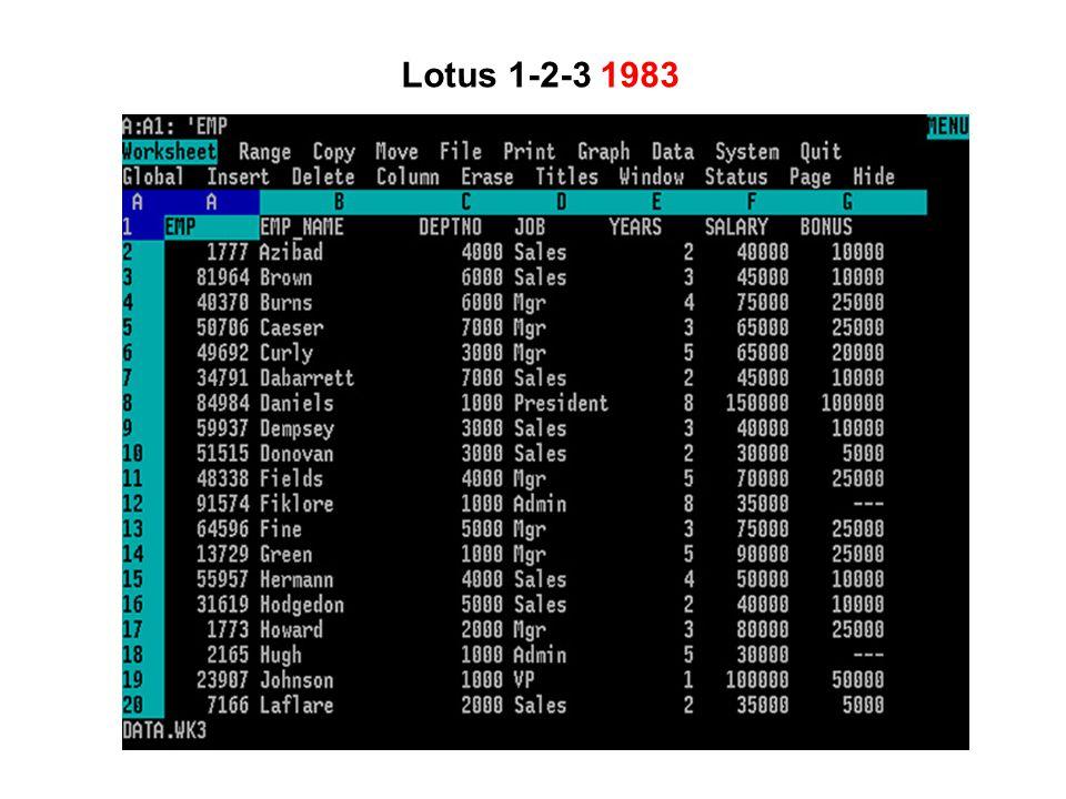 Lotus 1-2-3 1983