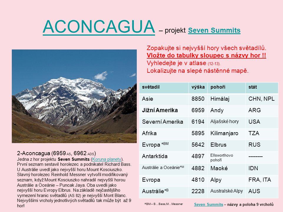ACONCAGUA – projekt Seven Summits