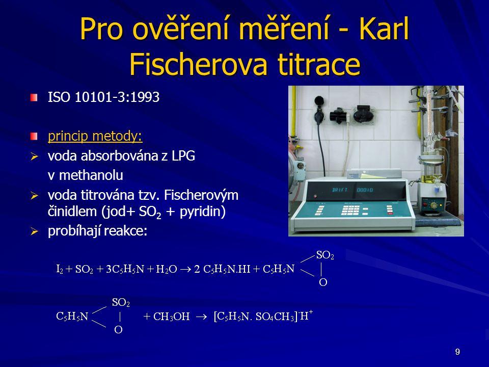 Pro ověření měření - Karl Fischerova titrace