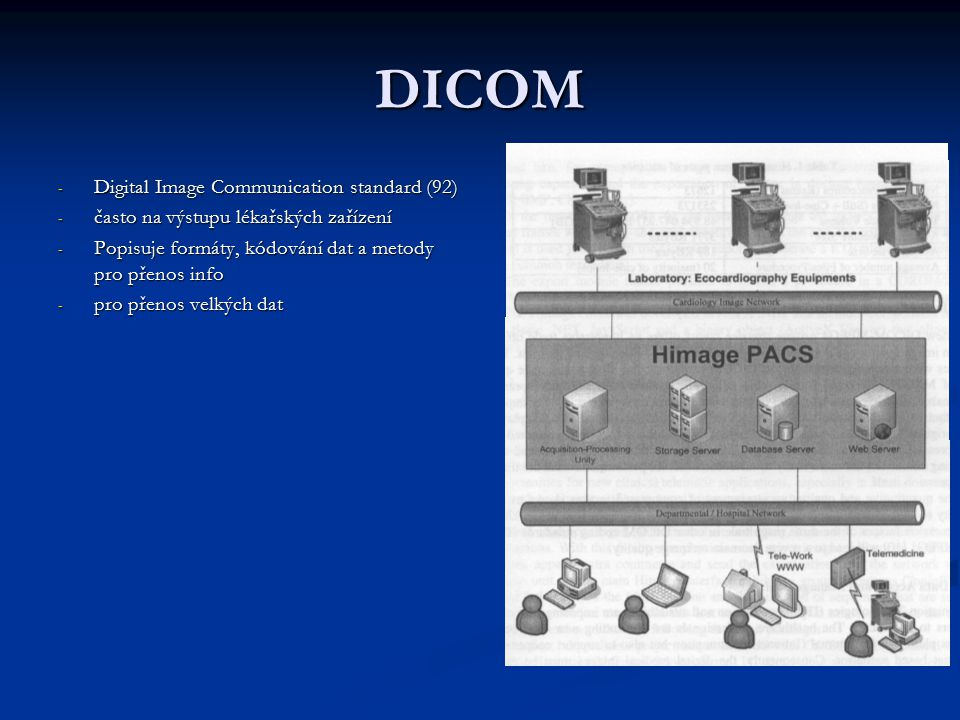 DICOM Digital Image Communication standard (92)