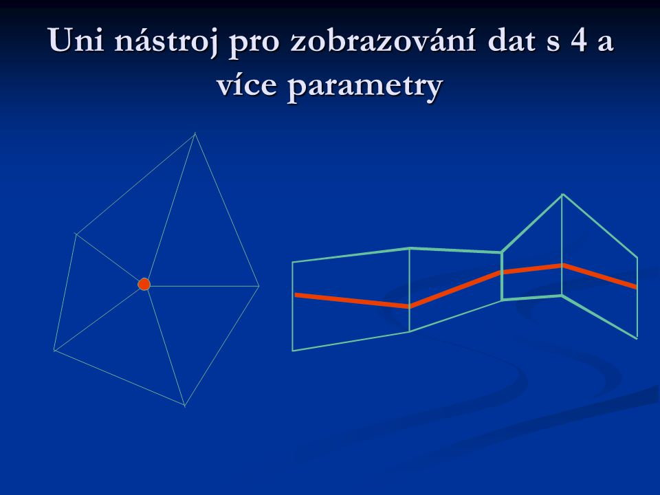 Uni nástroj pro zobrazování dat s 4 a více parametry
