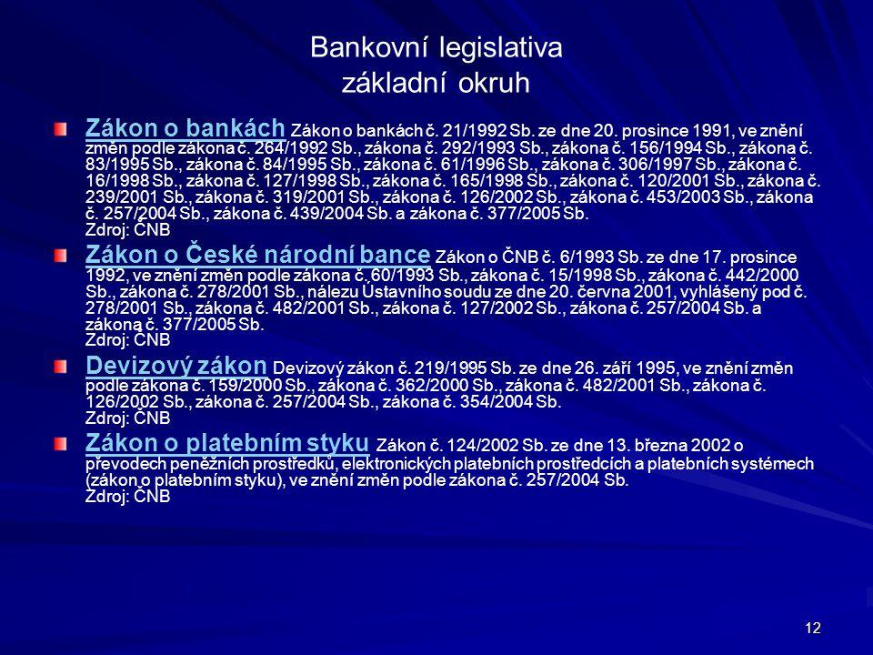 Bankovní legislativa základní okruh