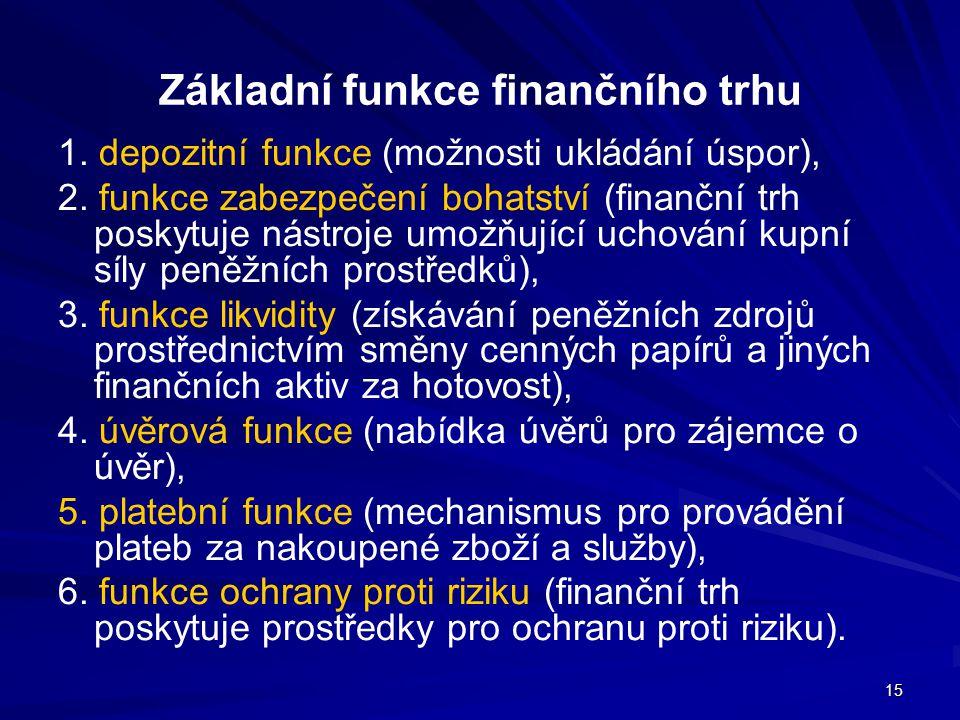 Základní funkce finančního trhu