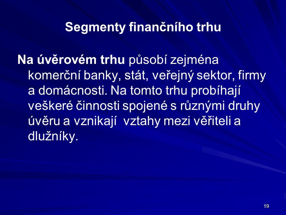 Segmenty finančního trhu