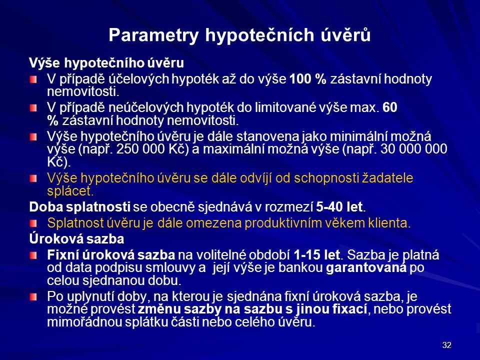 Parametry hypotečních úvěrů