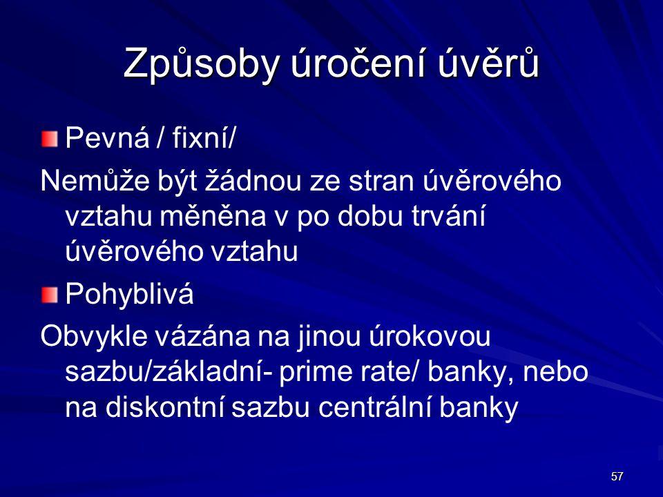 Způsoby úročení úvěrů Pevná / fixní/