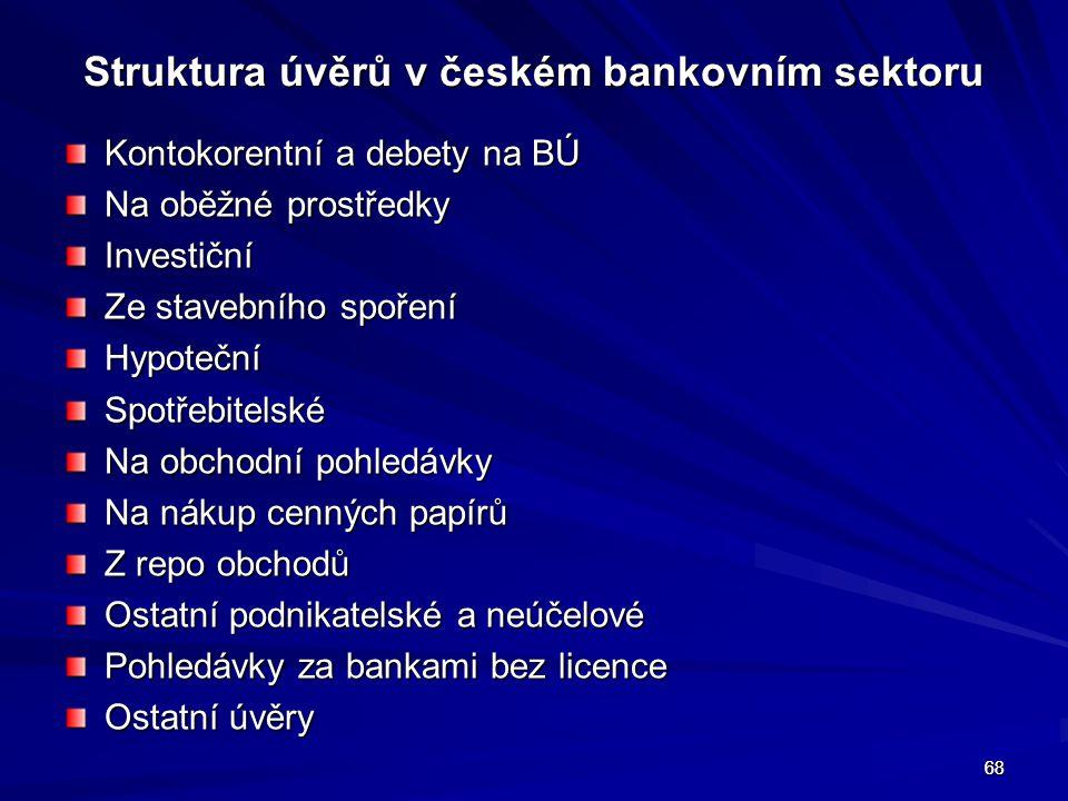 Struktura úvěrů v českém bankovním sektoru