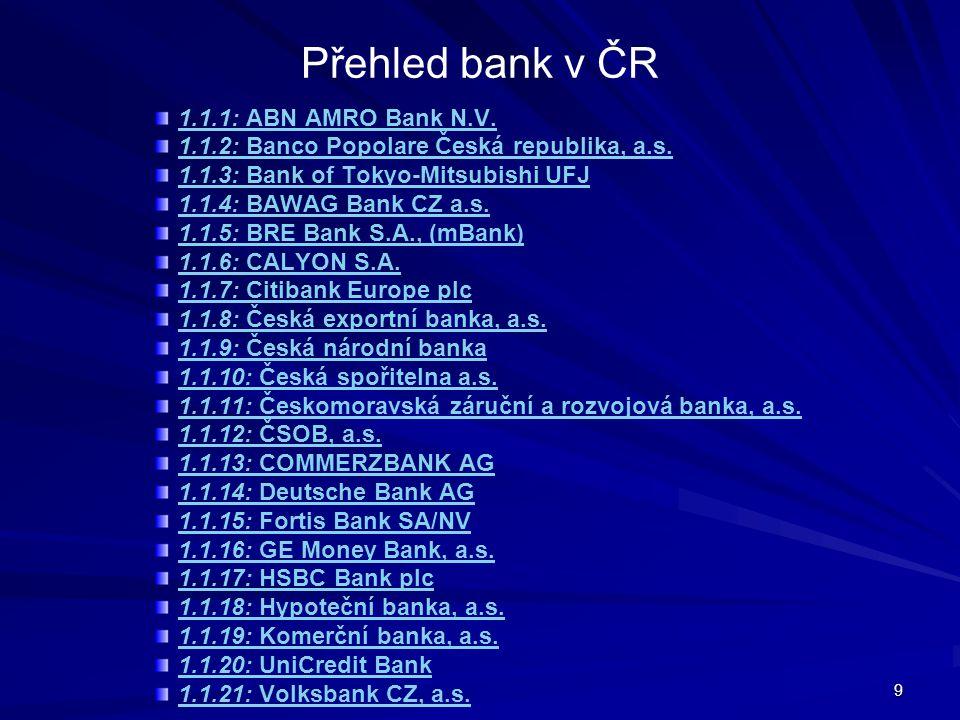 Přehled bank v ČR 1.1.1: ABN AMRO Bank N.V.