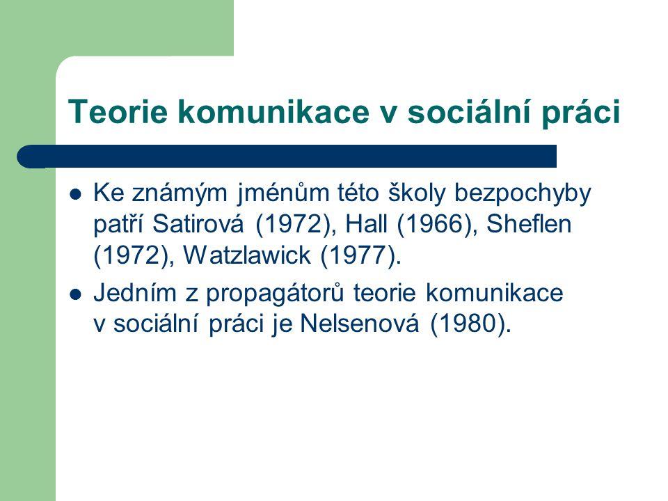 Teorie komunikace v sociální práci
