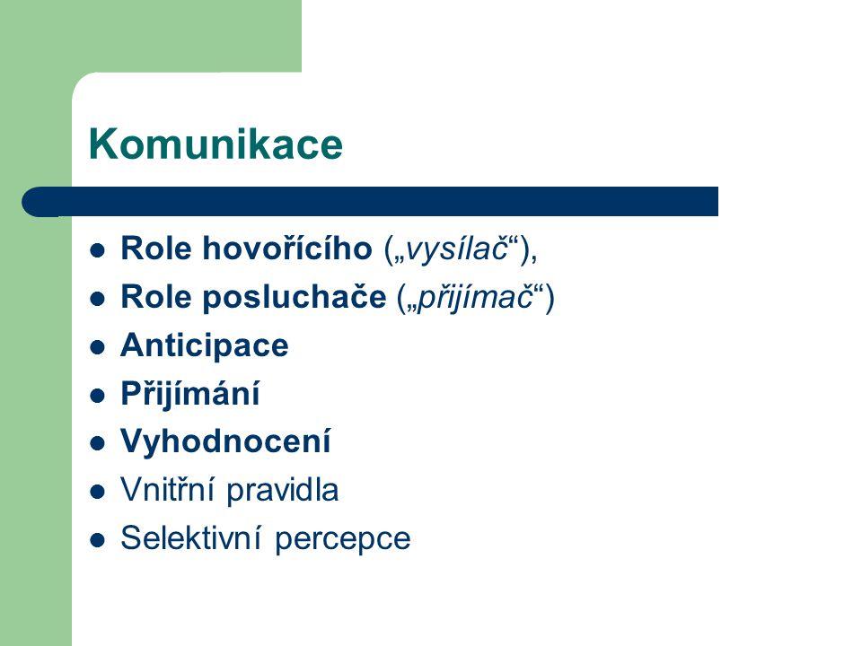 """Komunikace Role hovořícího (""""vysílač ), Role posluchače (""""přijímač )"""