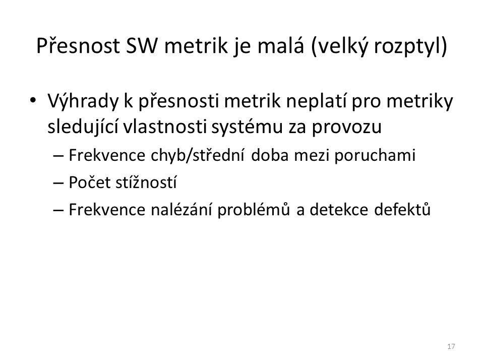 Přesnost SW metrik je malá (velký rozptyl)