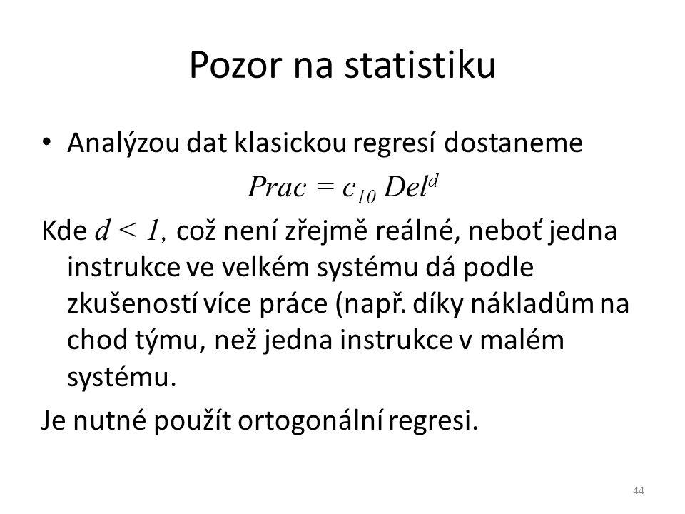 Pozor na statistiku Analýzou dat klasickou regresí dostaneme
