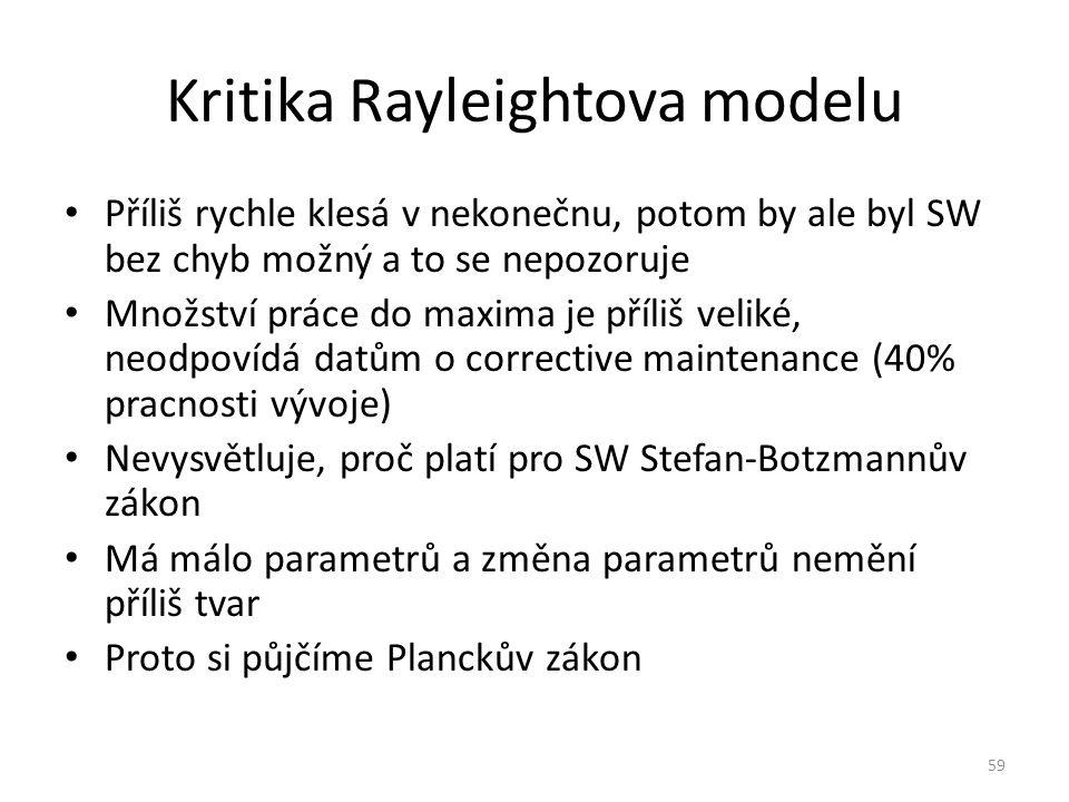 Kritika Rayleightova modelu