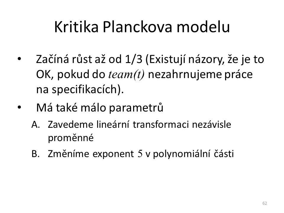 Kritika Planckova modelu