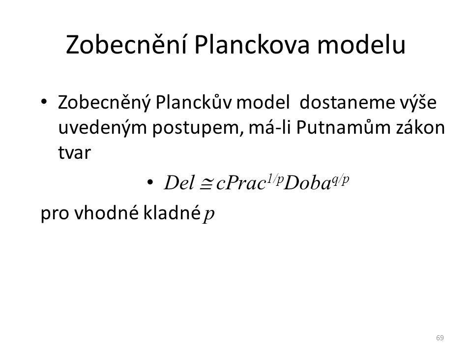 Zobecnění Planckova modelu