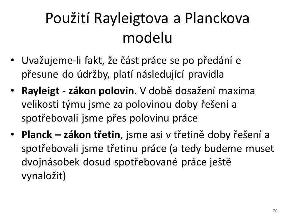 Použití Rayleigtova a Planckova modelu
