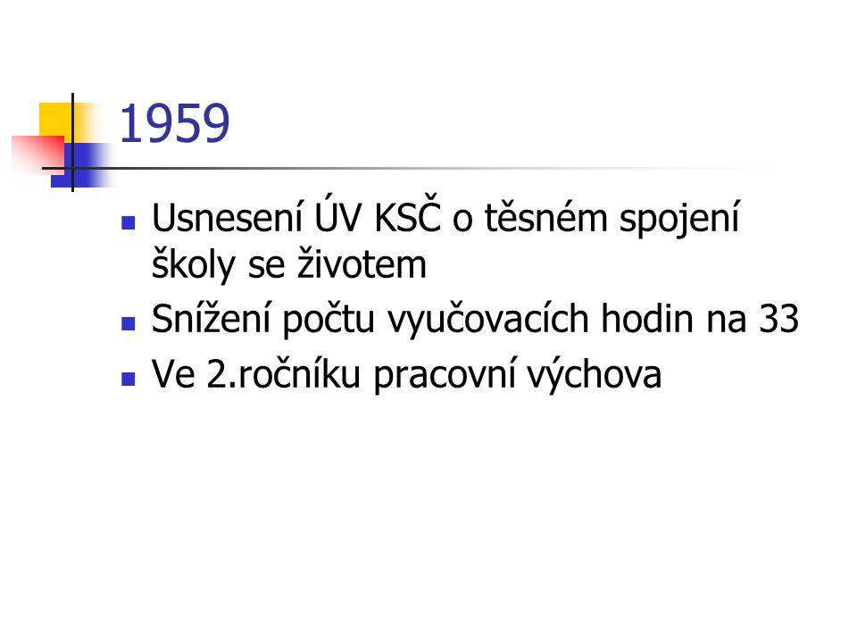 1959 Usnesení ÚV KSČ o těsném spojení školy se životem