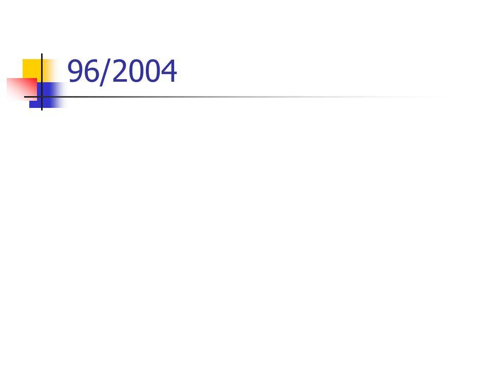 96/2004
