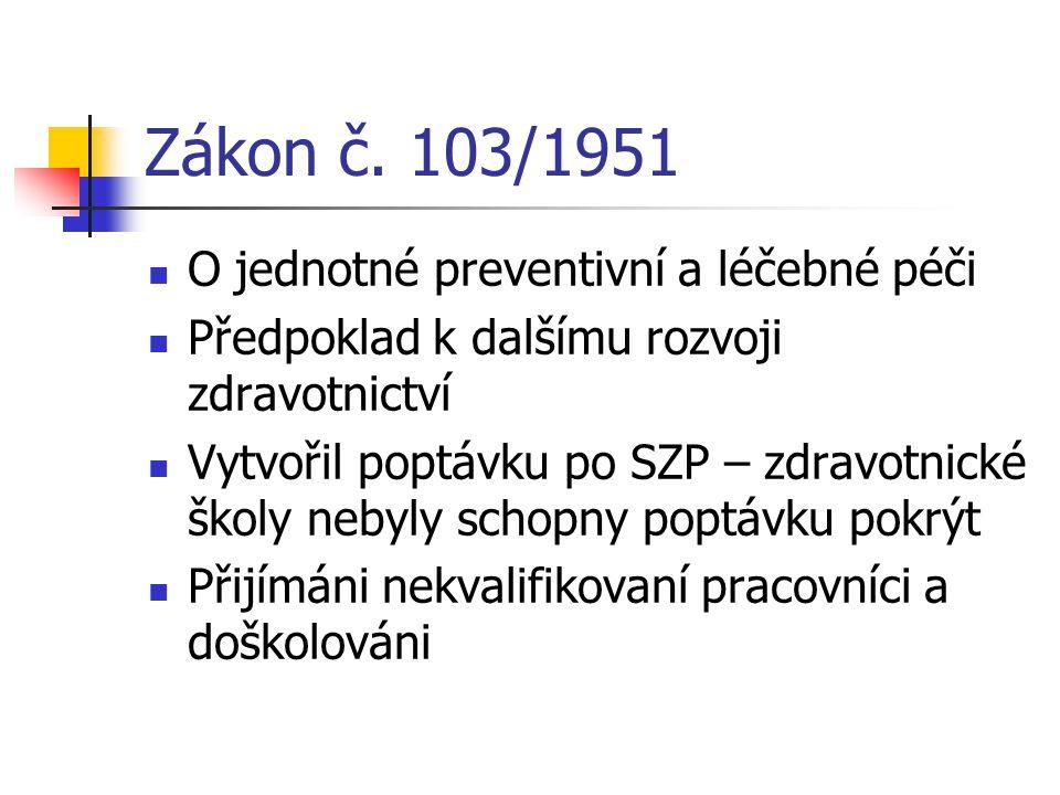 Zákon č. 103/1951 O jednotné preventivní a léčebné péči