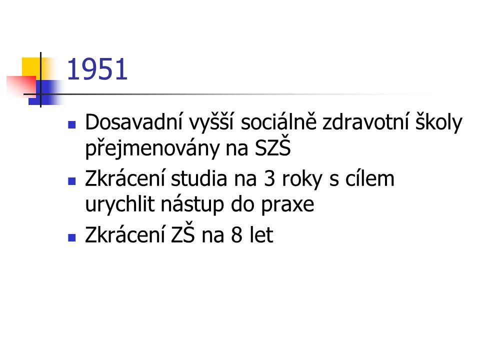 1951 Dosavadní vyšší sociálně zdravotní školy přejmenovány na SZŠ