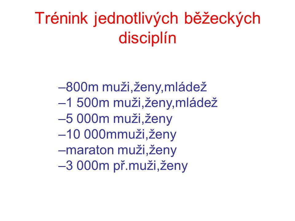Trénink jednotlivých běžeckých disciplín