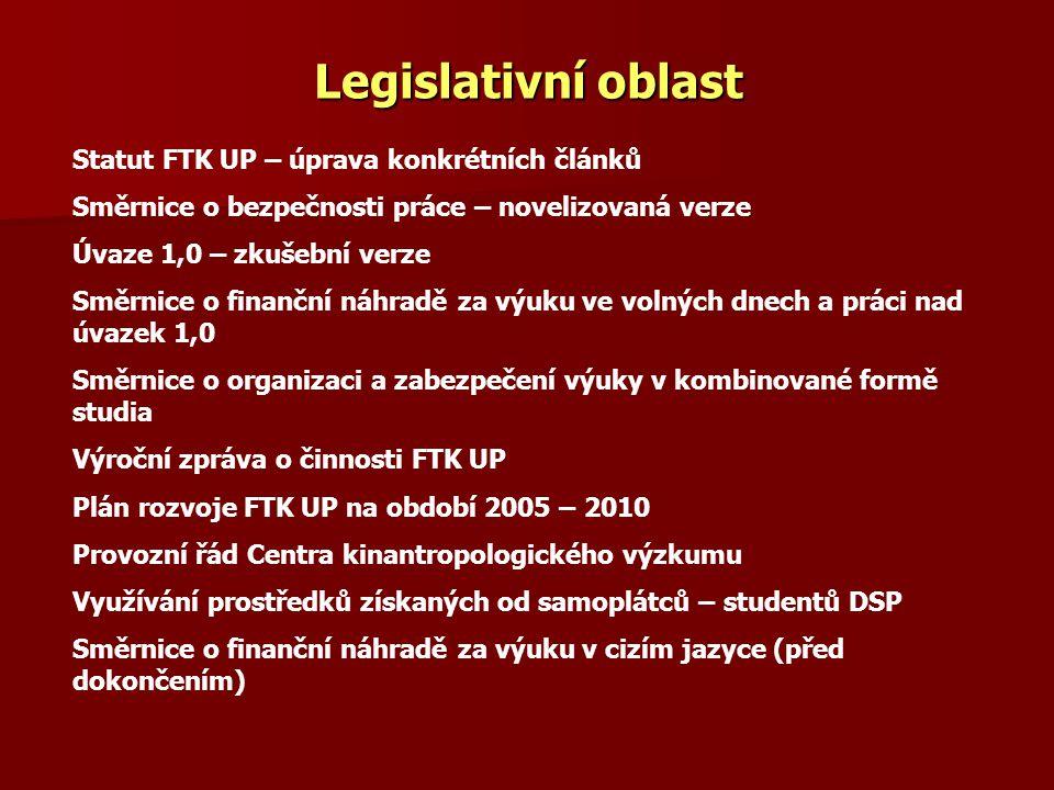 Legislativní oblast Statut FTK UP – úprava konkrétních článků
