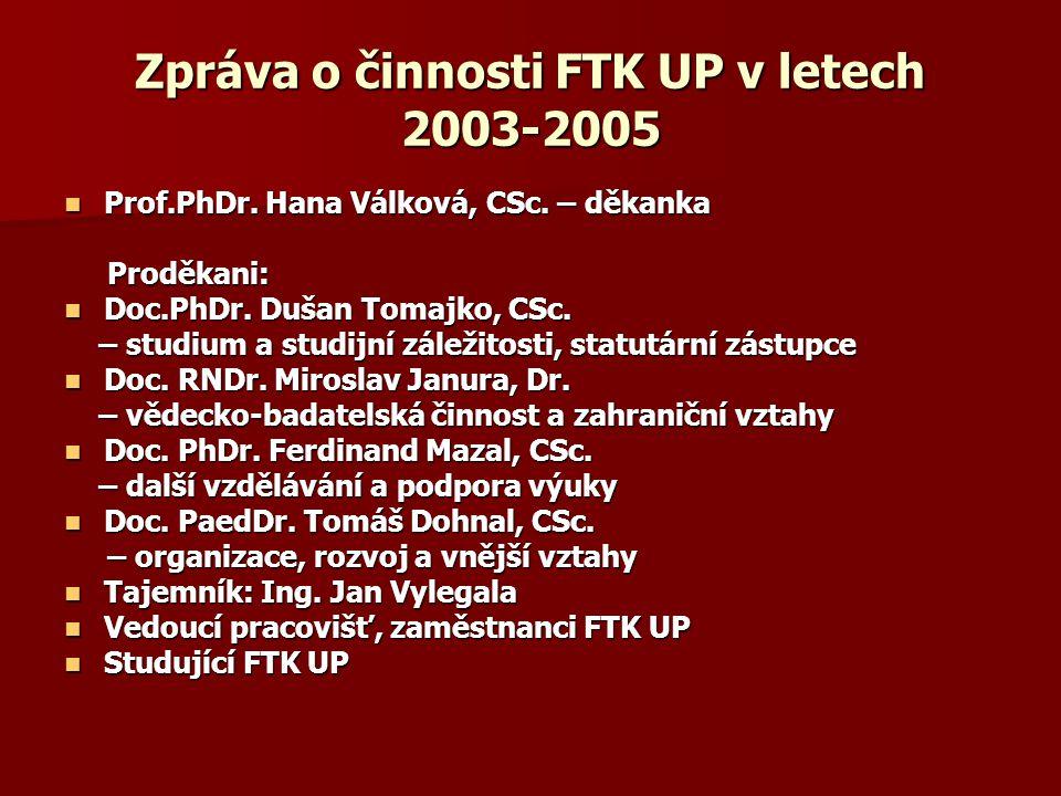 Zpráva o činnosti FTK UP v letech 2003-2005